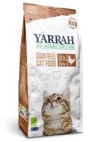 Katzenfutter Grain Free